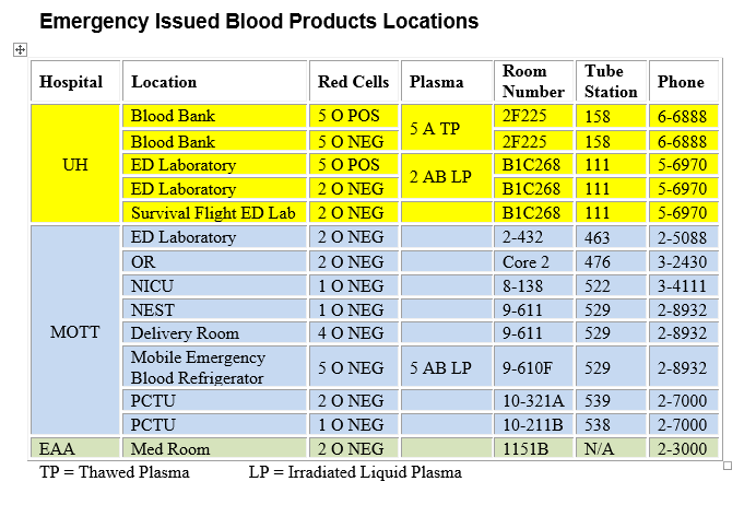 emergency-blood-locations.png